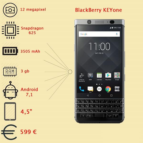 "BlackBerry Mobile, KEYone disponibile da maggio ""width ="" 600 ""height ="" 600 ""srcset ="" https://www.Berryiran.com/wp-content/uploads/2017/04/ BlackBerry-Mobile-KEYone-disponibile-da-maggio-300x300.jpg 300w, https://www.Berryiran.com/wp-content/uploads/2017/04/BlackBerry-Mobile-KEYone-disponibile-da-maggio.jpg 600w ""sizes ="" (max-width: 600px) 100vw, 600px ""/> </a> </p> <p style=  تاخیر یک ماهه عرضه بلک بری KEYone – تخصصی ترین مرجع بلک بری BlackBerry Mobile KEYone disponibile da maggio"